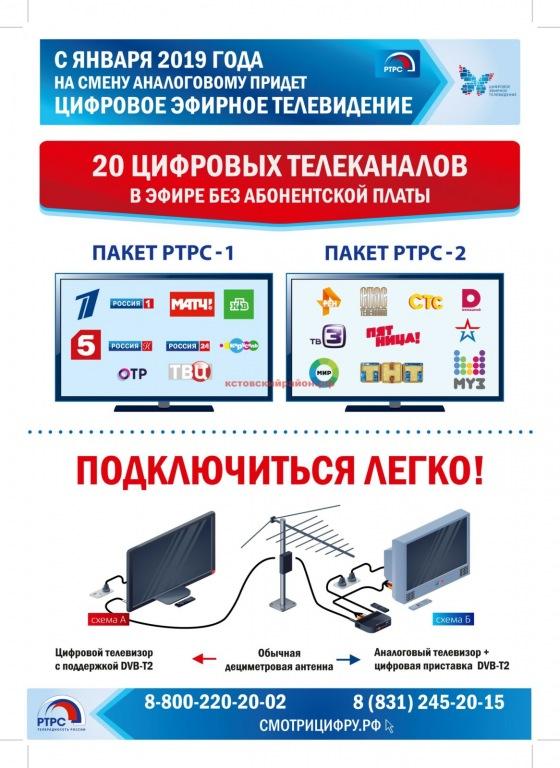 Цифровое ТВ: 20 бесплатных каналов