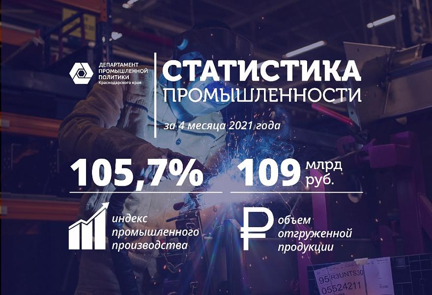 «Абинский ЭлектроМеталлургический завод» показал высокие результаты