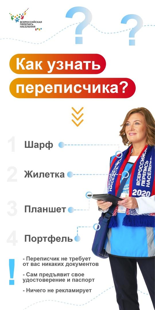 С 15 октября по 14 ноября 2021 года в нашей стране пройдет Всероссийская перепись населения